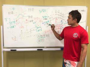 【セミナー報告】4月21日(日)基礎から学ぶ機能解剖学~名古屋~ Day2 01